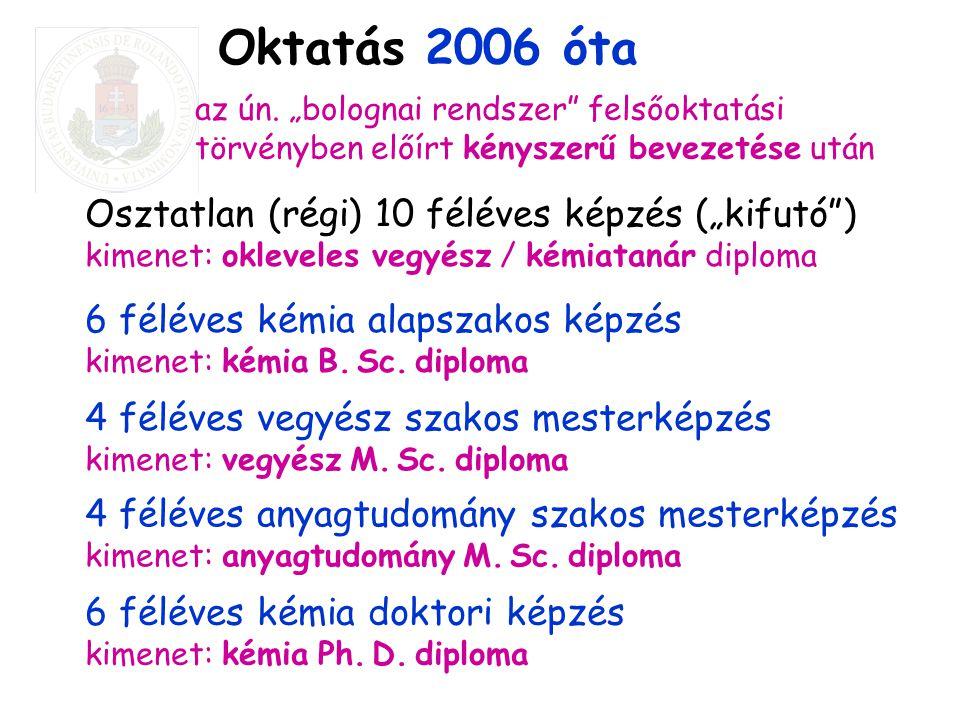 """Osztatlan (régi) 10 féléves képzés (""""kifutó"""") kimenet: okleveles vegyész / kémiatanár diploma Oktatás 2006 óta az ún. """"bolognai rendszer"""" felsőoktatás"""
