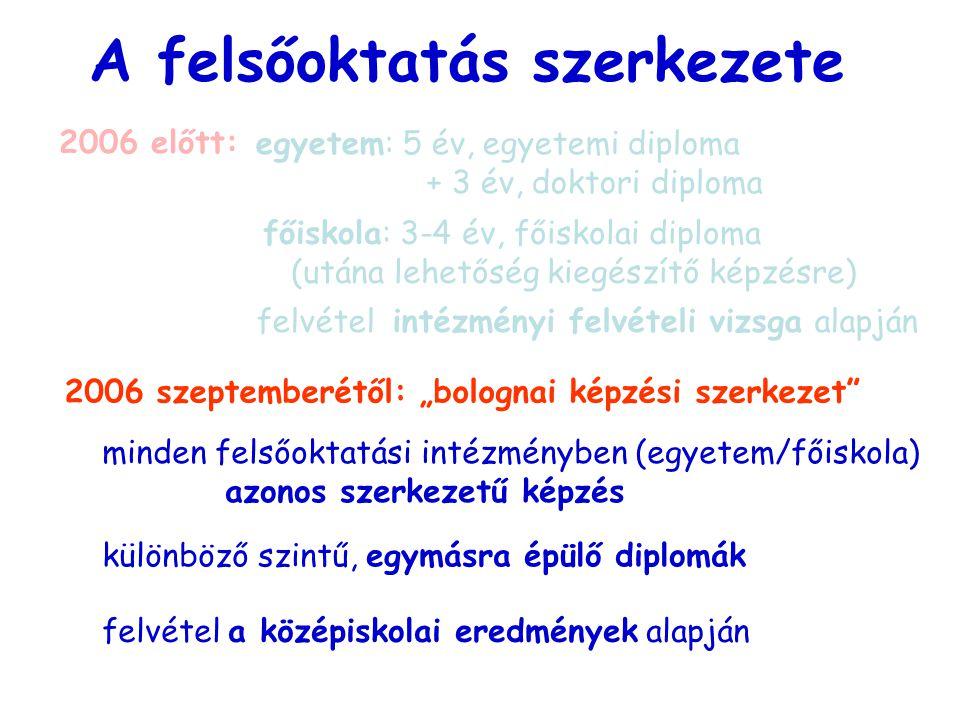 """történet2 2006 szeptemberétől: """"bolognai képzési szerkezet"""" minden felsőoktatási intézményben (egyetem/főiskola) azonos szerkezetű képzés különböző sz"""