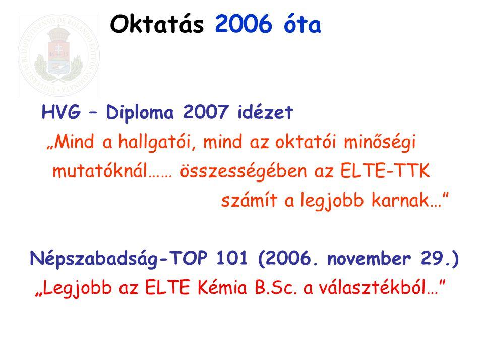 """Oktatás 2006 óta HVG – Diploma 2007 idézet """"Mind a hallgatói, mind az oktatói minőségi mutatóknál…… összességében az ELTE-TTK számít a legjobb karnak…"""
