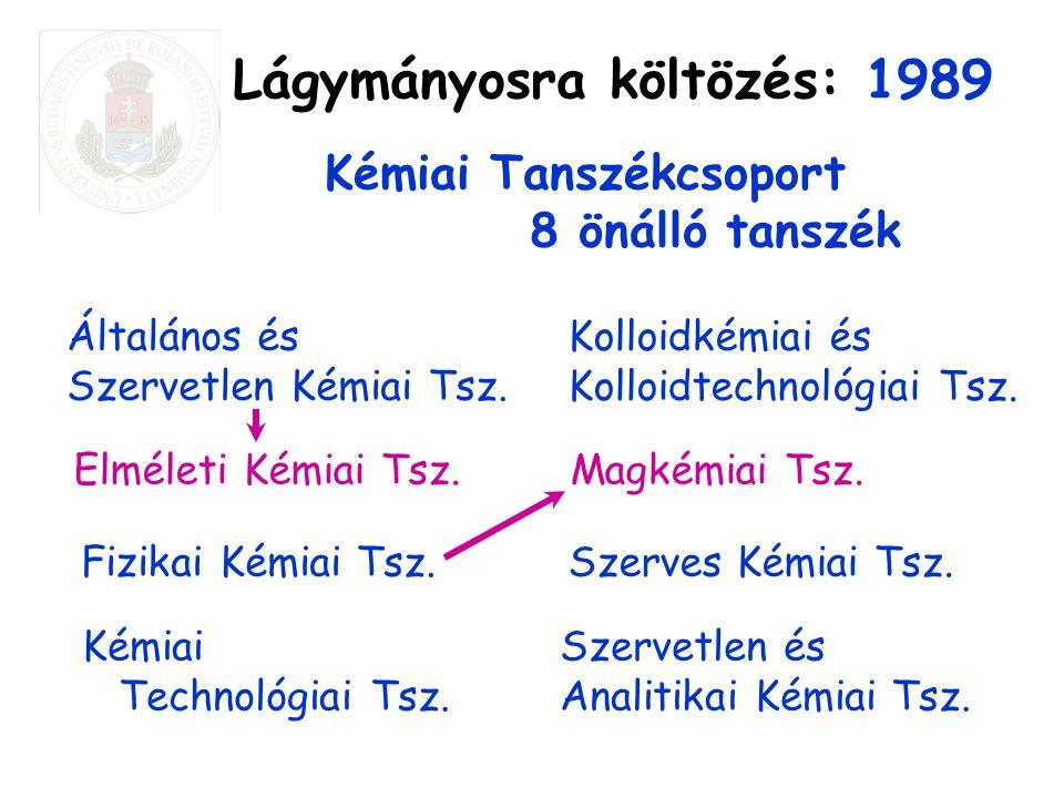 Lágymányosra költözés: 1989 Kémiai Tanszékcsoport 8 önálló tanszék Fizikai Kémiai Tsz.Szerves Kémiai Tsz. Szervetlen és Analitikai Kémiai Tsz. Általán