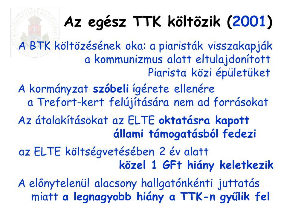 Az egész TTK költözik (2001) A BTK költözésének oka: a piaristák visszakapják a kommunizmus alatt eltulajdonított Piarista közi épületüket A kormányza