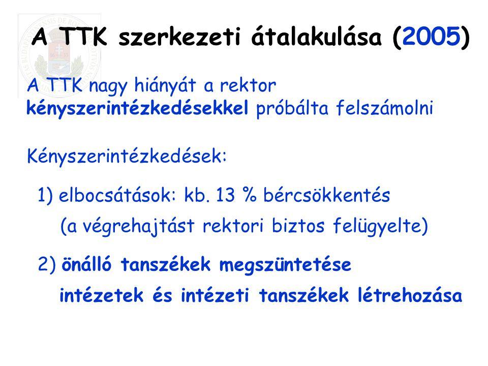 A TTK szerkezeti átalakulása (2005) A TTK nagy hiányát a rektor kényszerintézkedésekkel próbálta felszámolni Kényszerintézkedések: 1) elbocsátások: kb