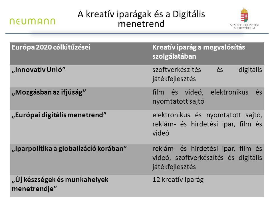 """A kreatív iparágak és a Digitális menetrend Európa 2020 célkitűzéseiKreatív iparág a megvalósítás szolgálatában """"Innovatív Unió szoftverkészítés és digitális játékfejlesztés """"Mozgásban az ifjúság film és videó, elektronikus és nyomtatott sajtó """"Európai digitális menetrend elektronikus és nyomtatott sajtó, reklám- és hirdetési ipar, film és videó """"Iparpolitika a globalizáció korában reklám- és hirdetési ipar, film és videó, szoftverkészítés és digitális játékfejlesztés """"Új készségek és munkahelyek menetrendje 12 kreatív iparág"""