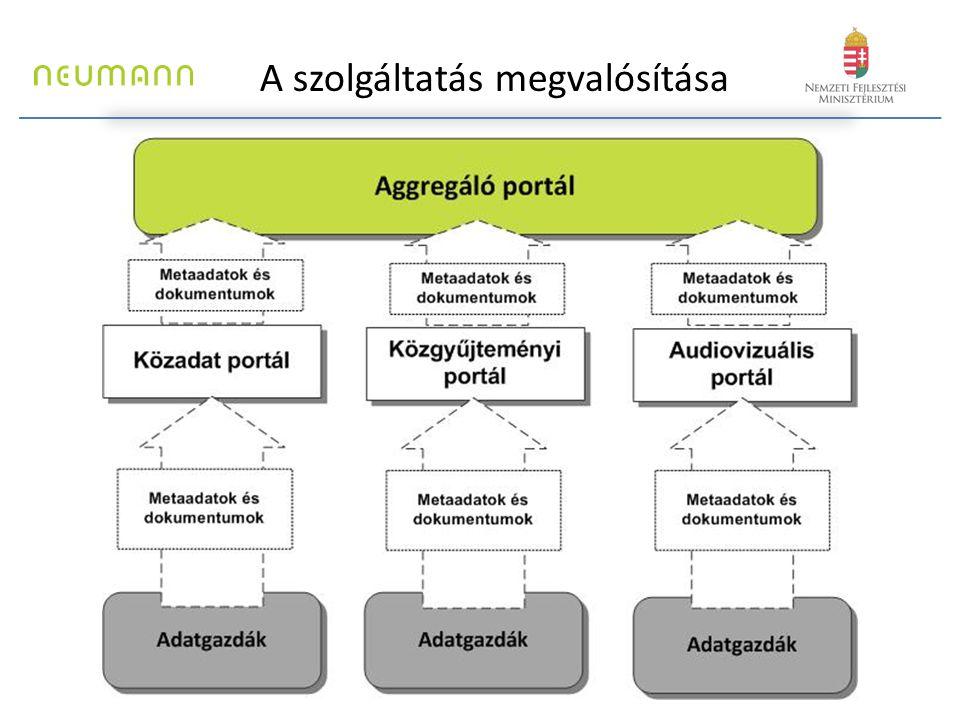 Európa 2020: http://ec.europa.eu/eu2020/pdf/1_HU_ACT_pa rt1_v1.pdf Digitális Menetrend: http://europa.eu/rapid/pressReleasesAction.d o?reference=IP/10/581&format=HTML&aged= 0&language=HU&guiLanguage=en Digitális Magyarország: http://www.nfm.gov.hu/data/cms2085344/digit alis_magyarorszag_program_vitairat.pdf Dokumentumok