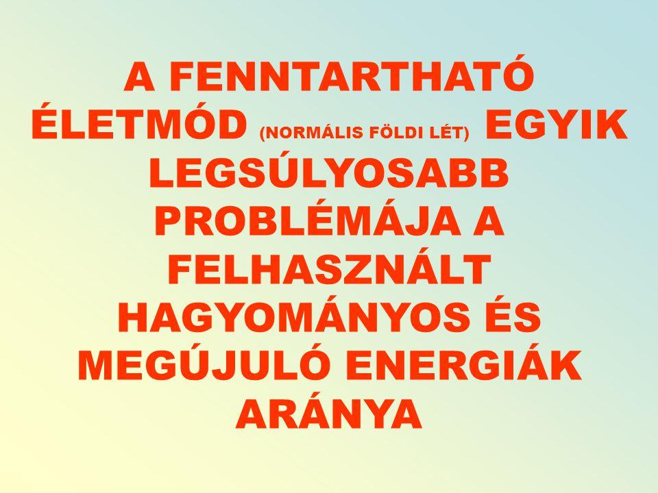 A FENNTARTHATÓ ÉLETMÓD (NORMÁLIS FÖLDI LÉT) EGYIK LEGSÚLYOSABB PROBLÉMÁJA A FELHASZNÁLT HAGYOMÁNYOS ÉS MEGÚJULÓ ENERGIÁK ARÁNYA