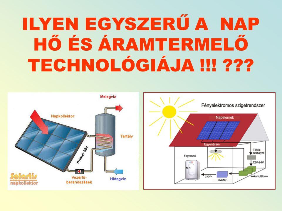 ILYEN EGYSZERŰ A NAP HŐ ÉS ÁRAMTERMELŐ TECHNOLÓGIÁJA !!!