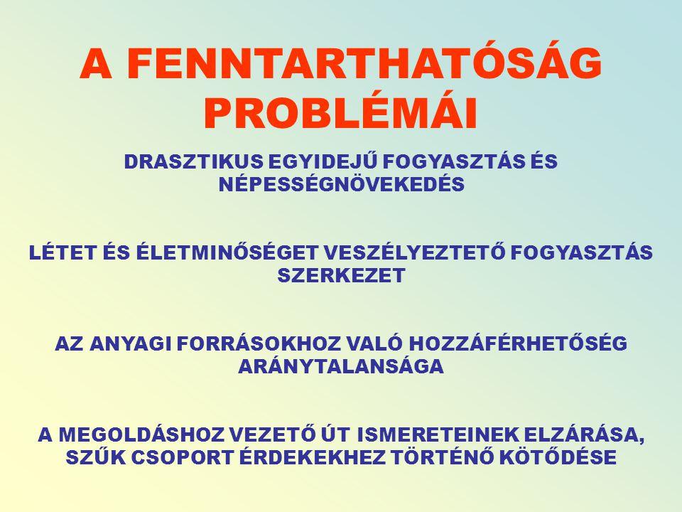 A NAPKORSZAK BELÁTHATATLAN IDŐN ÁT FENNTARTHATÓ !!!