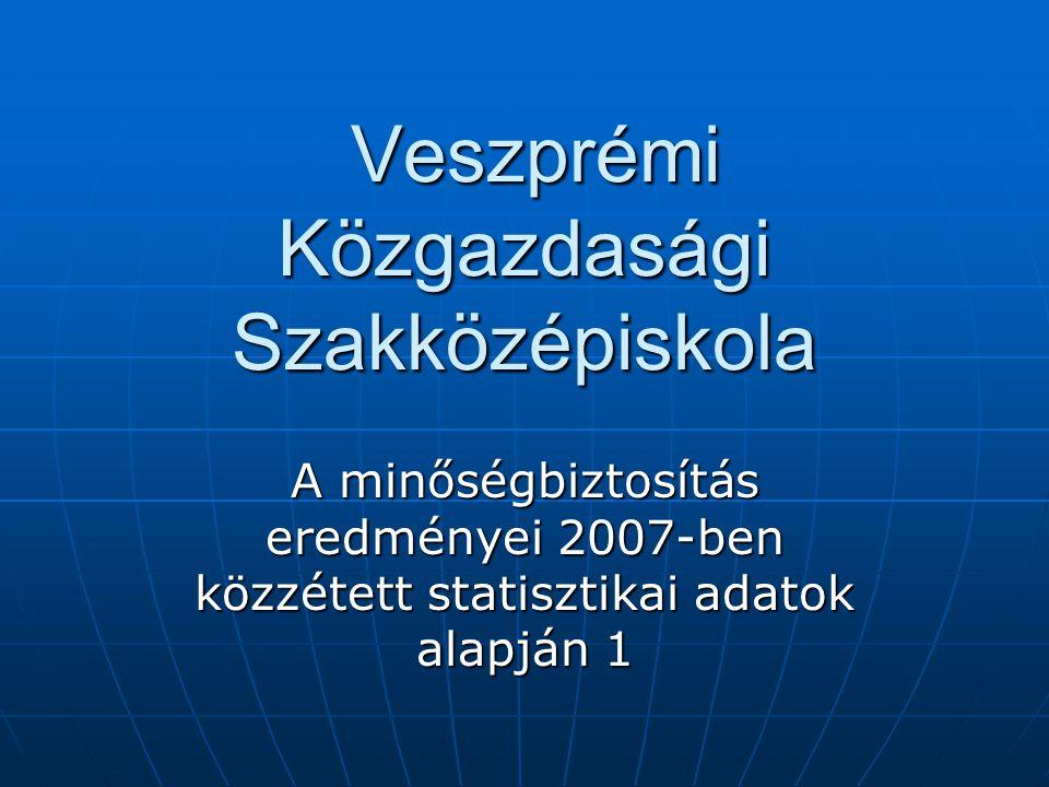 Veszprémi Közgazdasági Szakközépiskola Veszprémi Közgazdasági Szakközépiskola A minőségbiztosítás eredményei 2007-ben közzétett statisztikai adatok alapján 1