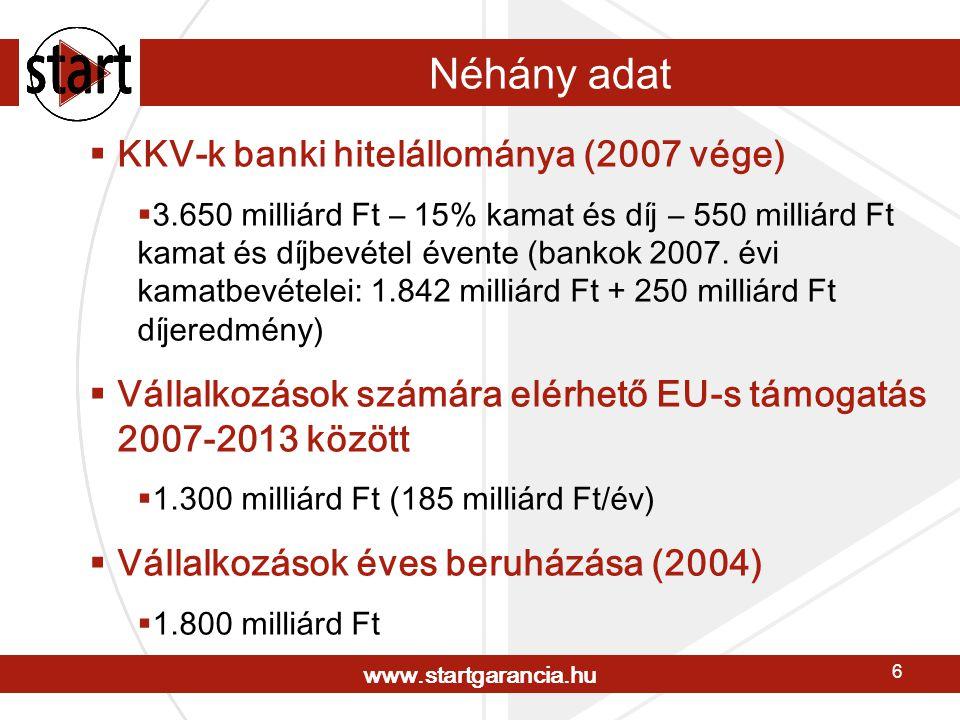 www.startgarancia.hu 6 Néhány adat  KKV-k banki hitelállománya (2007 vége)  3.650 milliárd Ft – 15% kamat és díj – 550 milliárd Ft kamat és díjbevétel évente (bankok 2007.