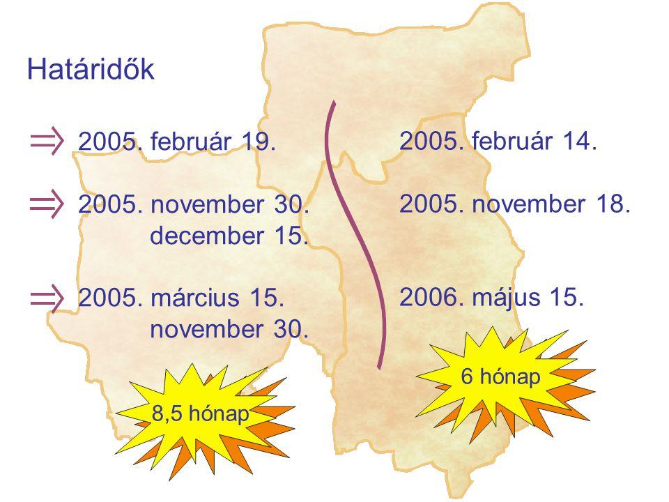 Határidők 2005.február 19. 2005. november 30. december 15.