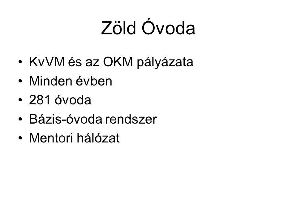Zöld Óvoda KvVM és az OKM pályázata Minden évben 281 óvoda Bázis-óvoda rendszer Mentori hálózat