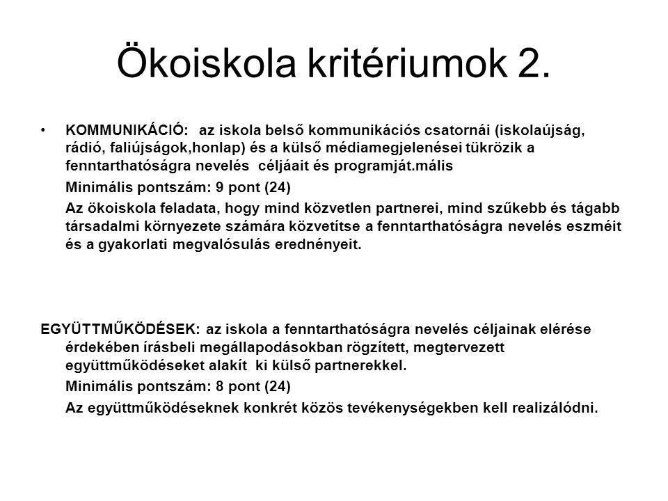 Ökoiskola kritériumok 2. KOMMUNIKÁCIÓ: az iskola belső kommunikációs csatornái (iskolaújság, rádió, faliújságok,honlap) és a külső médiamegjelenései t