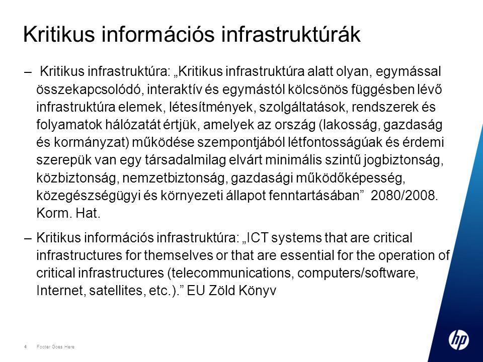 """4 Footer Goes Here 4 Kritikus információs infrastruktúrák – Kritikus infrastruktúra: """"Kritikus infrastruktúra alatt olyan, egymással összekapcsolódó, interaktív és egymástól kölcsönös függésben lévő infrastruktúra elemek, létesítmények, szolgáltatások, rendszerek és folyamatok hálózatát értjük, amelyek az ország (lakosság, gazdaság és kormányzat) működése szempontjából létfontosságúak és érdemi szerepük van egy társadalmilag elvárt minimális szintű jogbiztonság, közbiztonság, nemzetbiztonság, gazdasági működőképesség, közegészségügyi és környezeti állapot fenntartásában 2080/2008."""