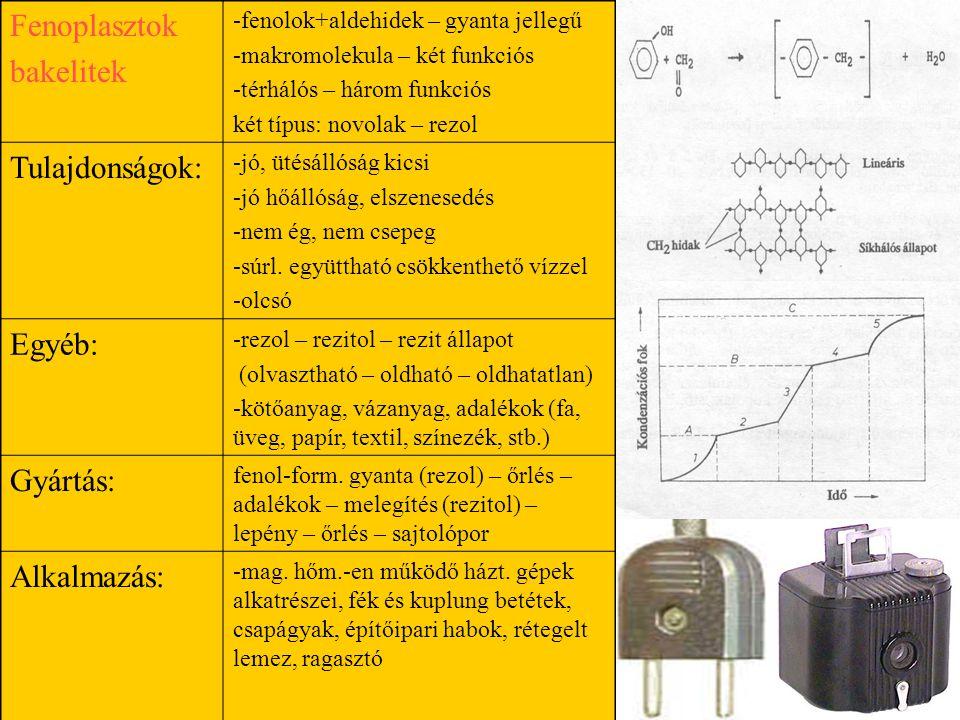 Fenoplasztok bakelitek -fenolok+aldehidek – gyanta jellegű -makromolekula – két funkciós -térhálós – három funkciós két típus: novolak – rezol Tulajdonságok: -jó, ütésállóság kicsi -jó hőállóság, elszenesedés -nem ég, nem csepeg -súrl.