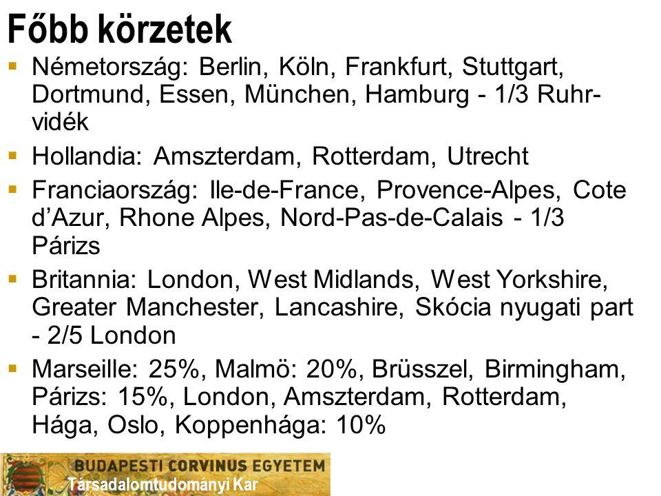 Társadalomtudományi Kar Főbb körzetek  Németország: Berlin, Köln, Frankfurt, Stuttgart, Dortmund, Essen, München, Hamburg - 1/3 Ruhr- vidék  Hollandia: Amszterdam, Rotterdam, Utrecht  Franciaország: Ile-de-France, Provence-Alpes, Cote d'Azur, Rhone Alpes, Nord-Pas-de-Calais - 1/3 Párizs  Britannia: London, West Midlands, West Yorkshire, Greater Manchester, Lancashire, Skócia nyugati part - 2/5 London  Marseille: 25%, Malmö: 20%, Brüsszel, Birmingham, Párizs: 15%, London, Amszterdam, Rotterdam, Hága, Oslo, Koppenhága: 10%
