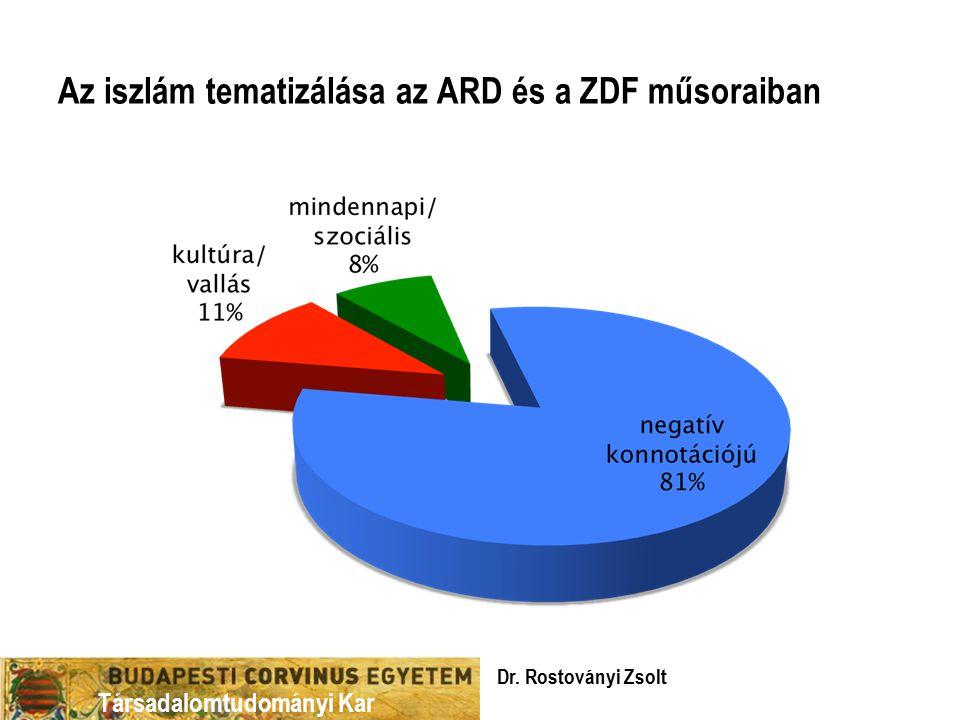 Társadalomtudományi Kar Az iszlám tematizálása az ARD és a ZDF műsoraiban Dr. Rostoványi Zsolt