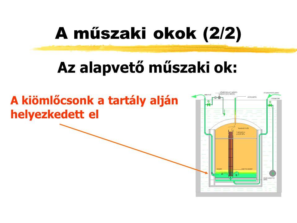 A műszaki okok (2/2) Az alapvető műszaki ok: A kiömlőcsonk a tartály alján helyezkedett el
