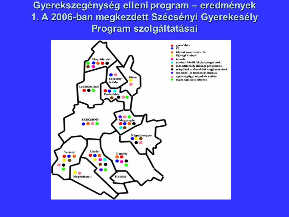 Gyerekszegénység elleni program – eredmények 1. A 2006-ban megkezdett Szécsényi Gyerekesély Program szolgáltatásai