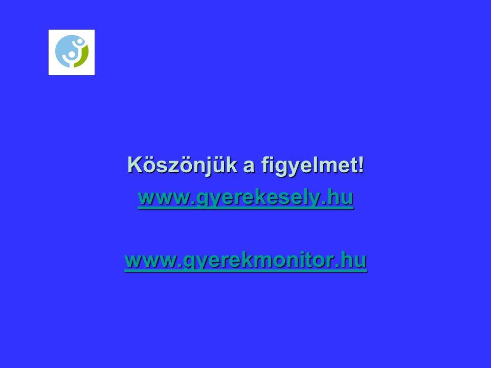 Köszönjük a figyelmet! www.gyerekesely.hu www.gyerekmonitor.hu