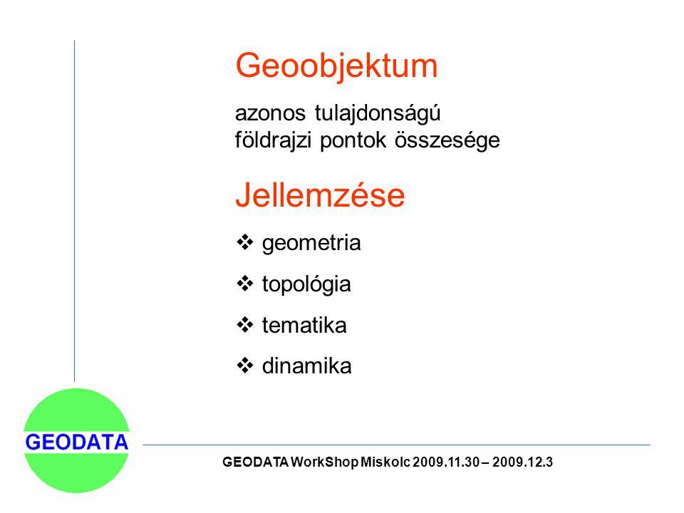 GEODATA WorkShop Miskolc 2009.11.30 – 2009.12.3 Geoobjektum azonos tulajdonságú földrajzi pontok összesége Jellemzése  geometria  topológia  tematika  dinamika