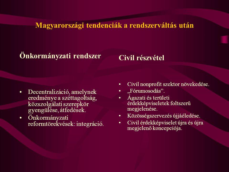 Magyarországi tendenciák a rendszerváltás után Önkormányzati rendszer Decentralizáció, amelynek eredménye a széttagoltság, közszolgálati szerepkör gye