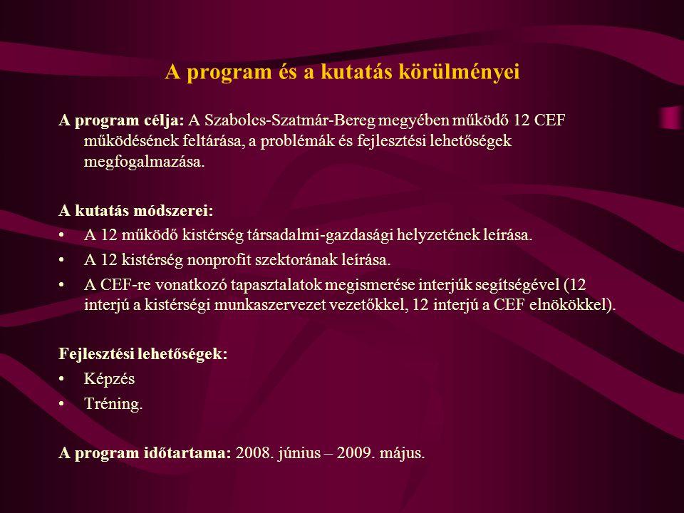 A program és a kutatás körülményei A program célja: A Szabolcs-Szatmár-Bereg megyében működő 12 CEF működésének feltárása, a problémák és fejlesztési