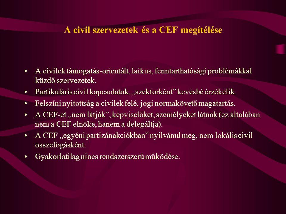 A civil szervezetek és a CEF megítélése A civilek támogatás-orientált, laikus, fenntarthatósági problémákkal küzdő szervezetek. Partikuláris civil kap