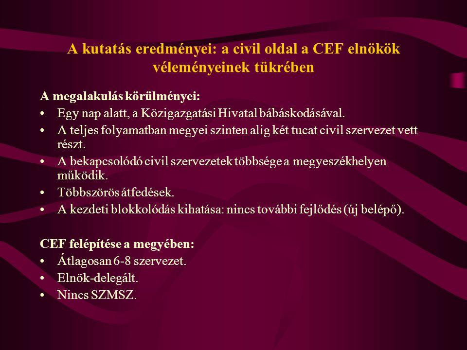 A CEF-ben résztvevő szervezetek jellemzői Megyei (nagy) szervezetek: Kevés kistérségi/lokális érdekeltség.