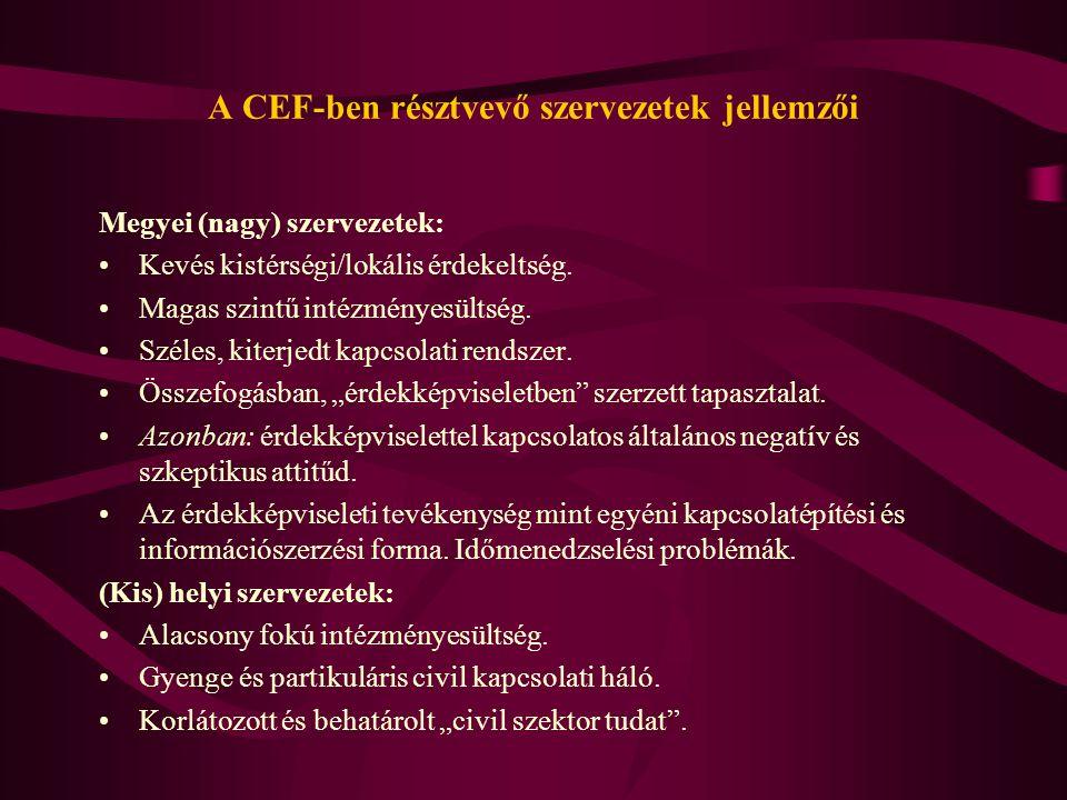 A CEF-ben résztvevő szervezetek jellemzői Megyei (nagy) szervezetek: Kevés kistérségi/lokális érdekeltség. Magas szintű intézményesültség. Széles, kit