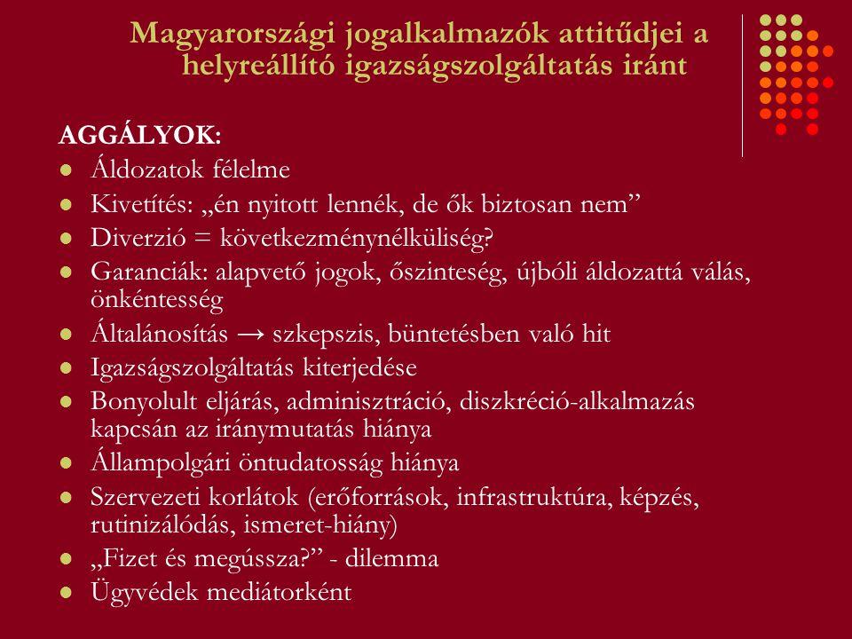 """Magyarországi jogalkalmazók attitűdjei a helyreállító igazságszolgáltatás iránt AGGÁLYOK: Áldozatok félelme Kivetítés: """"én nyitott lennék, de ők biztosan nem Diverzió = következménynélküliség."""