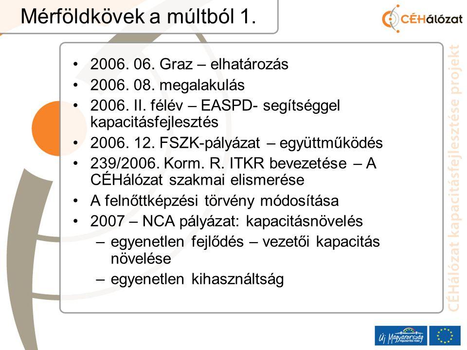 Mérföldkövek a múltból 1. 2006. 06. Graz – elhatározás 2006.
