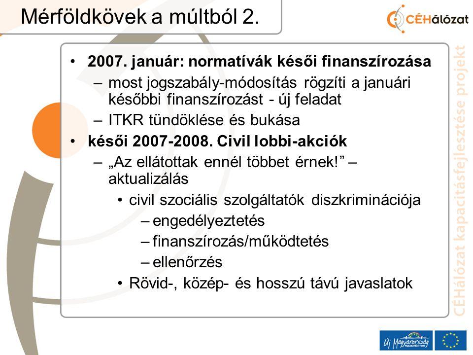 A jelen 1.Civil lobbi-akció –2008. vége: rövidtávú problémamegoldás - kiegészítő támogatás –2009.