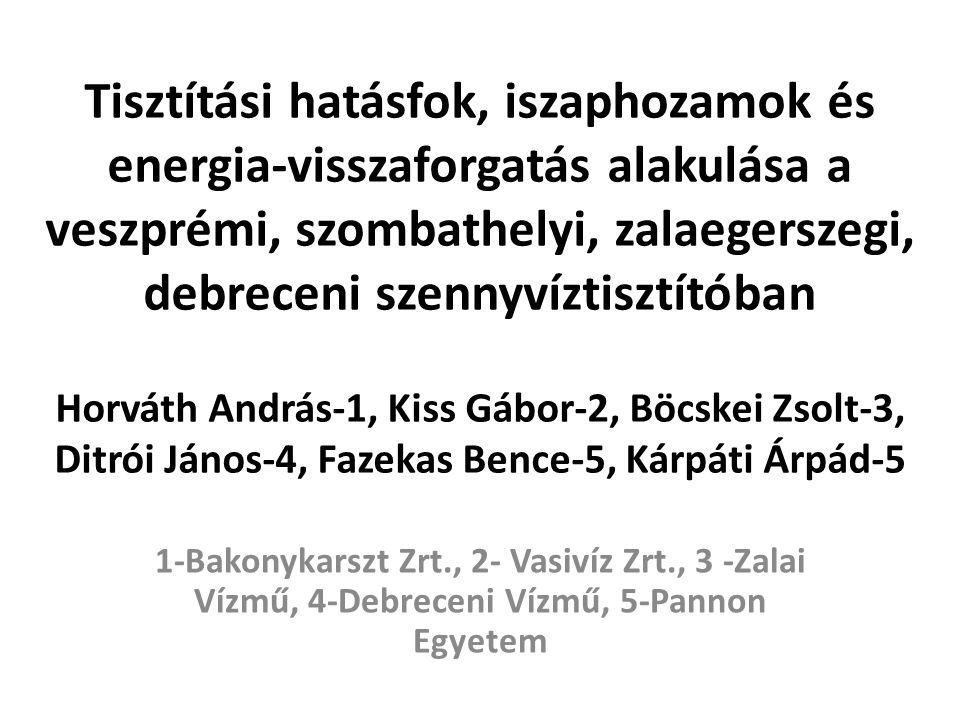 Tisztítási hatásfok, iszaphozamok és energia-visszaforgatás alakulása a veszprémi, szombathelyi, zalaegerszegi, debreceni szennyvíztisztítóban Horváth András-1, Kiss Gábor-2, Böcskei Zsolt-3, Ditrói János-4, Fazekas Bence-5, Kárpáti Árpád-5 1-Bakonykarszt Zrt., 2- Vasivíz Zrt., 3 -Zalai Vízmű, 4-Debreceni Vízmű, 5-Pannon Egyetem