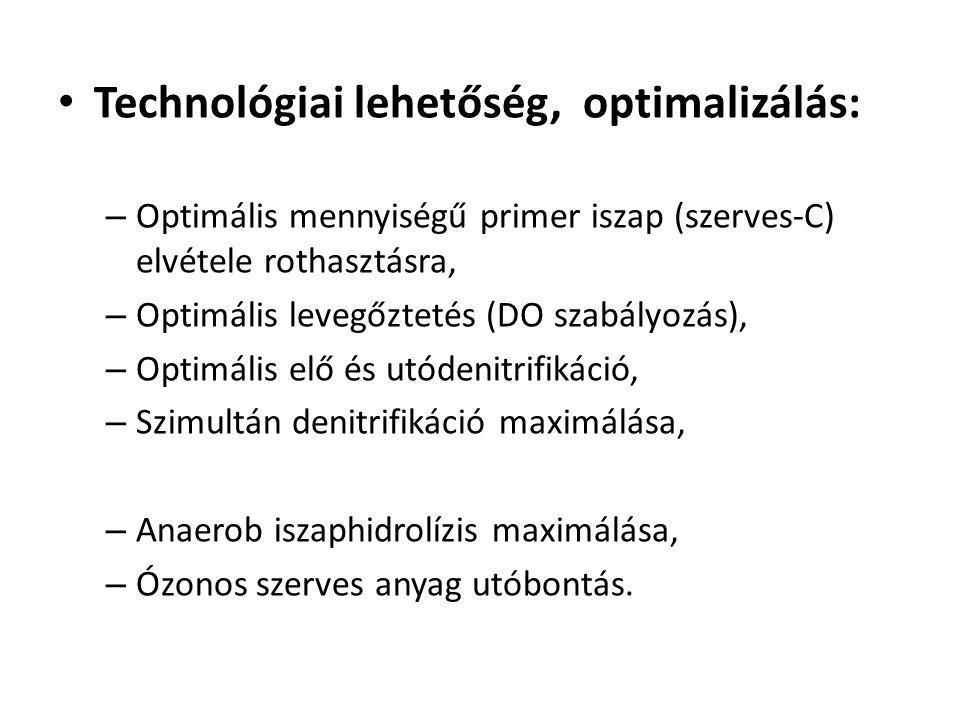 Technológiai lehetőség, optimalizálás: – Optimális mennyiségű primer iszap (szerves-C) elvétele rothasztásra, – Optimális levegőztetés (DO szabályozás), – Optimális elő és utódenitrifikáció, – Szimultán denitrifikáció maximálása, – Anaerob iszaphidrolízis maximálása, – Ózonos szerves anyag utóbontás.