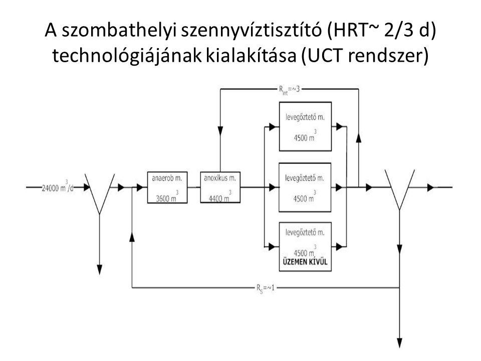 A szombathelyi szennyvíztisztító (HRT~ 2/3 d) technológiájának kialakítása (UCT rendszer)