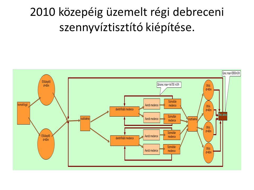 2010 közepéig üzemelt régi debreceni szennyvíztisztító kiépítése.