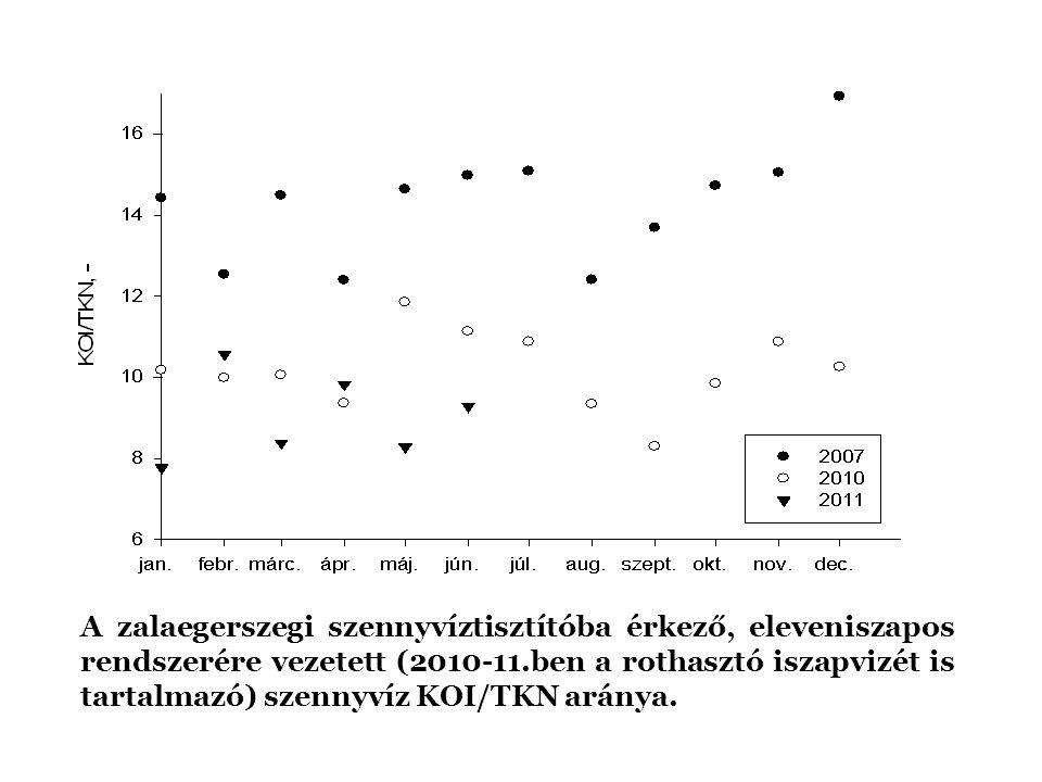 A zalaegerszegi szennyvíztisztítóba érkező, eleveniszapos rendszerére vezetett (2010-11.ben a rothasztó iszapvizét is tartalmazó) szennyvíz KOI/TKN ar