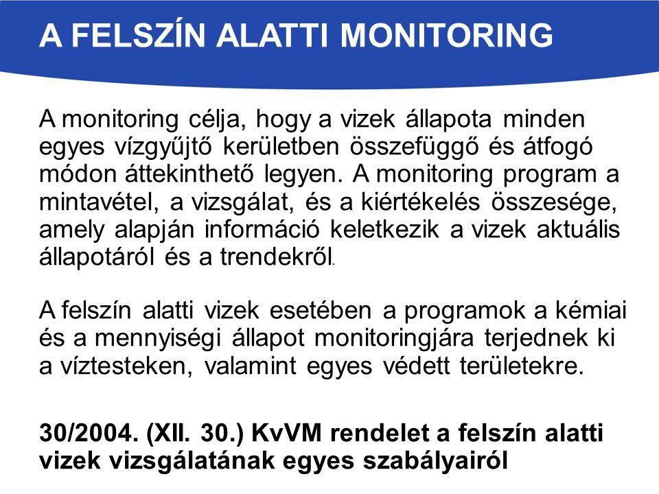 A monitoring célja, hogy a vizek állapota minden egyes vízgyűjtő kerületben összefüggő és átfogó módon áttekinthető legyen.