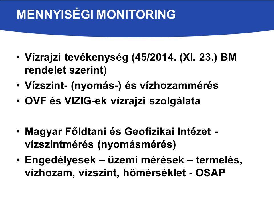 Vízrajzi tevékenység (45/2014. (XI.