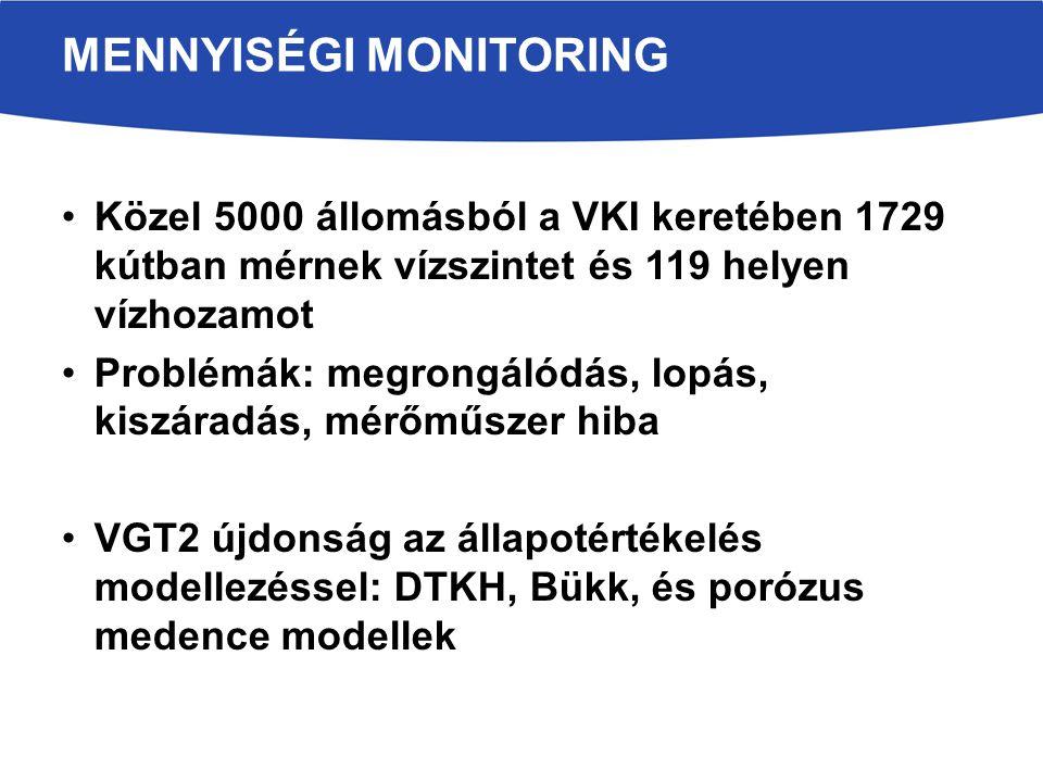 Közel 5000 állomásból a VKI keretében 1729 kútban mérnek vízszintet és 119 helyen vízhozamot Problémák: megrongálódás, lopás, kiszáradás, mérőműszer hiba VGT2 újdonság az állapotértékelés modellezéssel: DTKH, Bükk, és porózus medence modellek MENNYISÉGI MONITORING