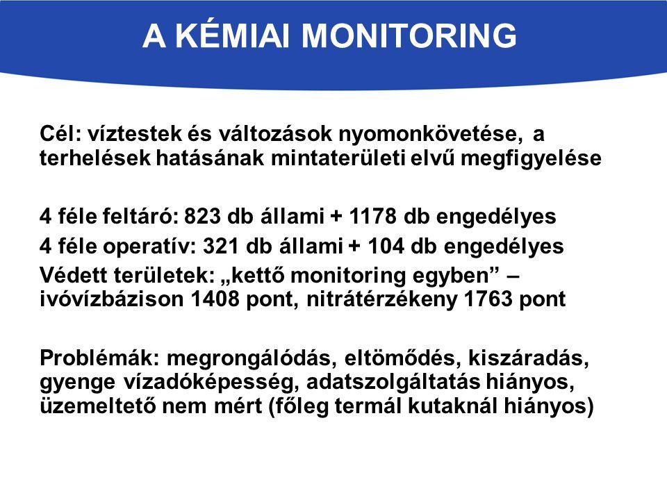 """Cél: víztestek és változások nyomonkövetése, a terhelések hatásának mintaterületi elvű megfigyelése 4 féle feltáró: 823 db állami + 1178 db engedélyes 4 féle operatív: 321 db állami + 104 db engedélyes Védett területek: """"kettő monitoring egyben – ivóvízbázison 1408 pont, nitrátérzékeny 1763 pont Problémák: megrongálódás, eltömődés, kiszáradás, gyenge vízadóképesség, adatszolgáltatás hiányos, üzemeltető nem mért (főleg termál kutaknál hiányos) A KÉMIAI MONITORING"""