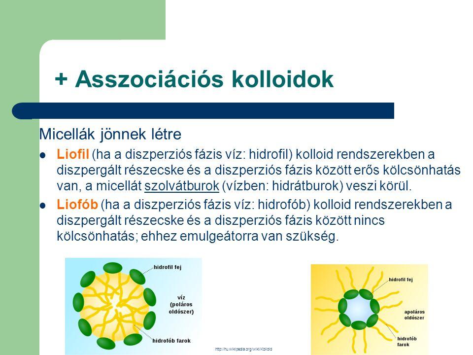 + Asszociációs kolloidok Micellák jönnek létre Liofil (ha a diszperziós fázis víz: hidrofil) kolloid rendszerekben a diszpergált részecske és a diszpe