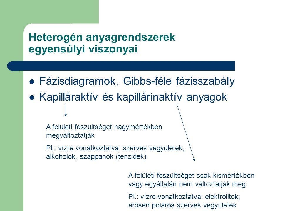 Heterogén anyagrendszerek egyensúlyi viszonyai Fázisdiagramok, Gibbs-féle fázisszabály Kapilláraktív és kapillárinaktív anyagok A felületi feszültsége