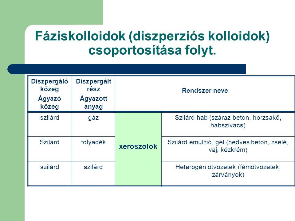 Fáziskolloidok (diszperziós kolloidok) csoportosítása folyt. Diszpergáló közeg Ágyazó közeg Diszpergált rész Ágyazott anyag Rendszer neve szilárdgáz x