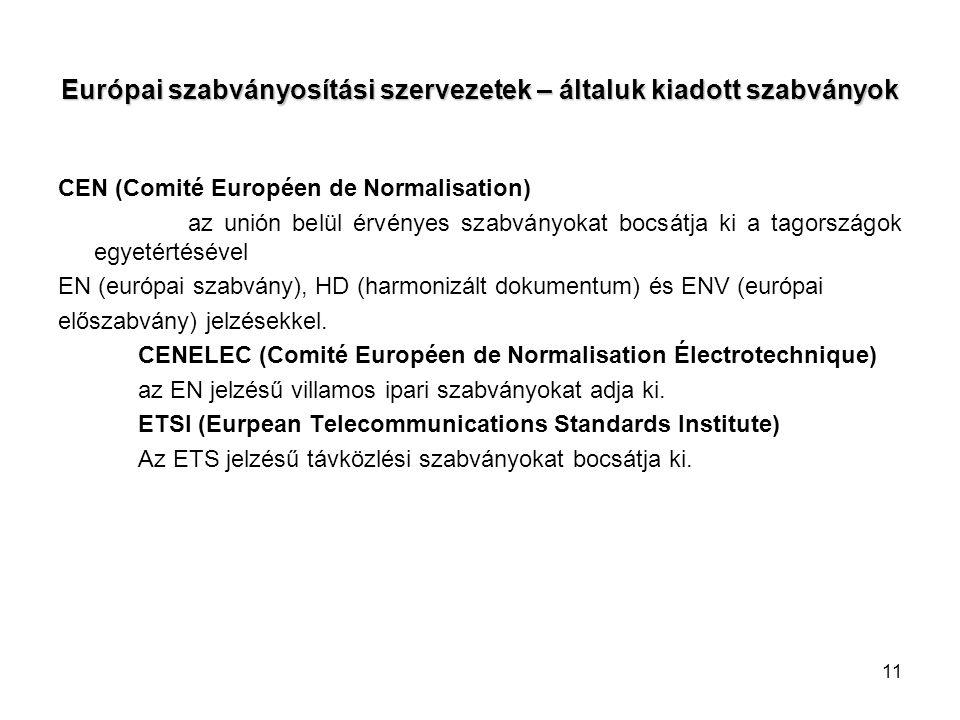 11 Európai szabványosítási szervezetek – általuk kiadott szabványok CEN (Comité Européen de Normalisation) az unión belül érvényes szabványokat bocsátja ki a tagországok egyetértésével EN (európai szabvány), HD (harmonizált dokumentum) és ENV (európai előszabvány) jelzésekkel.