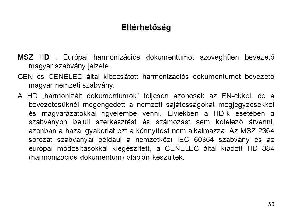 33 Eltérhetőség MSZ HD : Európai harmonizációs dokumentumot szöveghűen bevezető magyar szabvány jelzete.