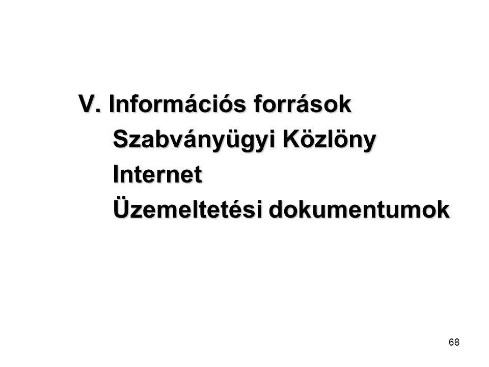 68 V. Információs források Szabványügyi Közlöny Szabványügyi Közlöny Internet Internet Üzemeltetési dokumentumok Üzemeltetési dokumentumok