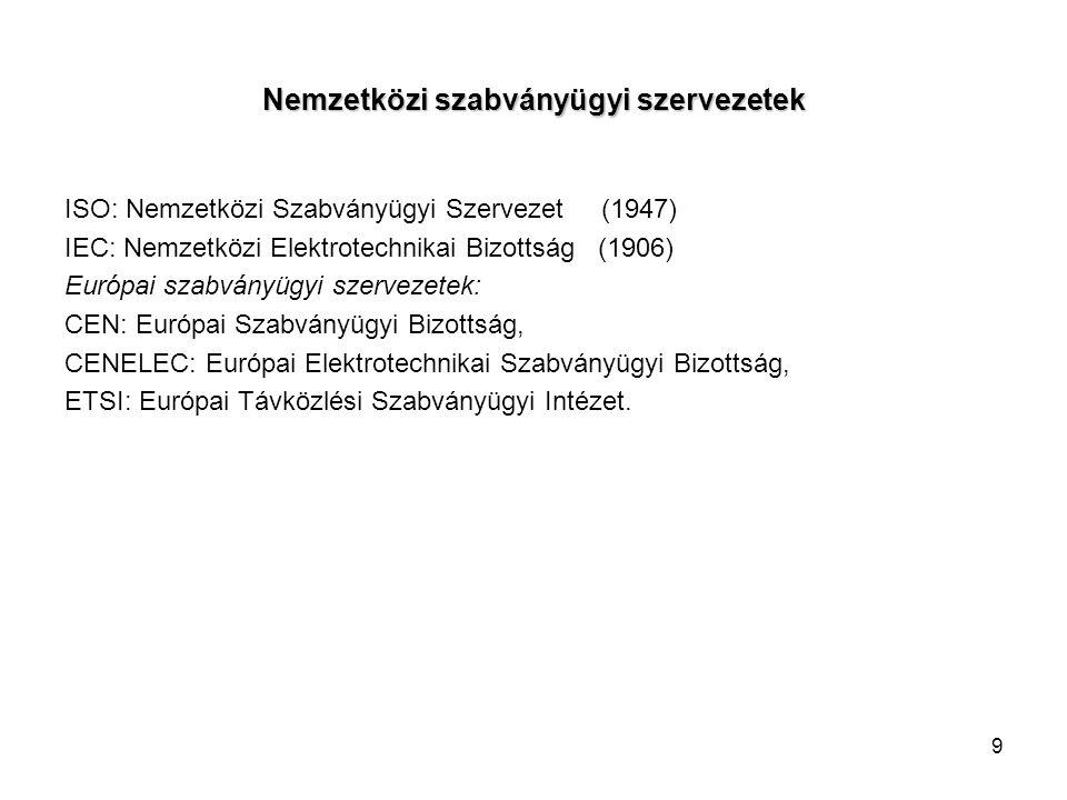 9 Nemzetközi szabványügyi szervezetek ISO: Nemzetközi Szabványügyi Szervezet (1947) IEC: Nemzetközi Elektrotechnikai Bizottság (1906) Európai szabványügyi szervezetek: CEN: Európai Szabványügyi Bizottság, CENELEC: Európai Elektrotechnikai Szabványügyi Bizottság, ETSI: Európai Távközlési Szabványügyi Intézet.