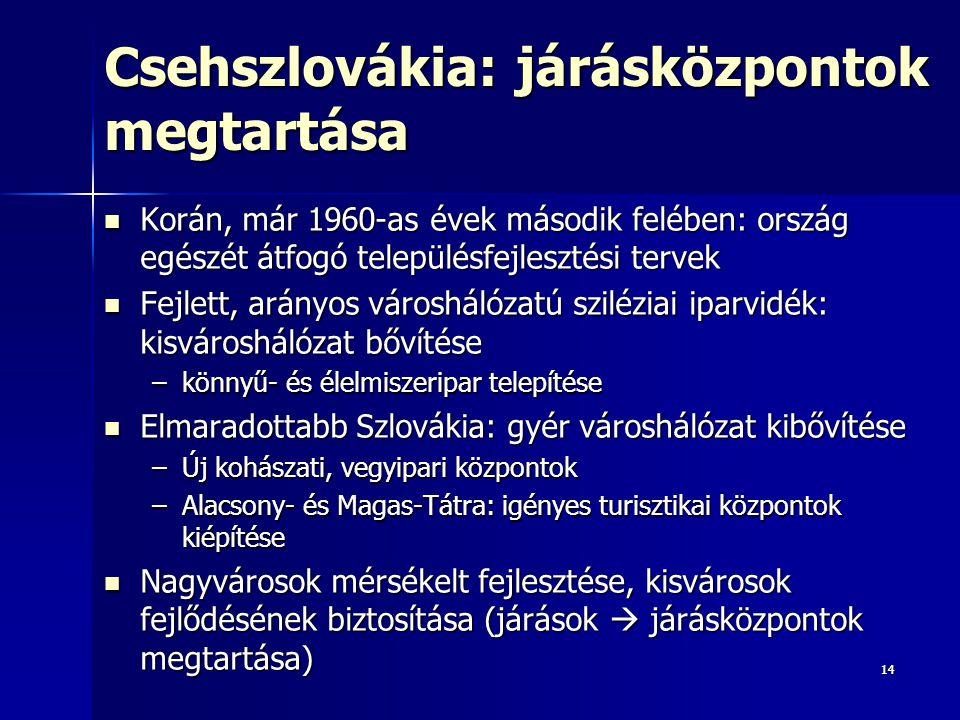 1414 Csehszlovákia: járásközpontok megtartása Korán, már 1960-as évek második felében: ország egészét átfogó településfejlesztési tervek Korán, már 19