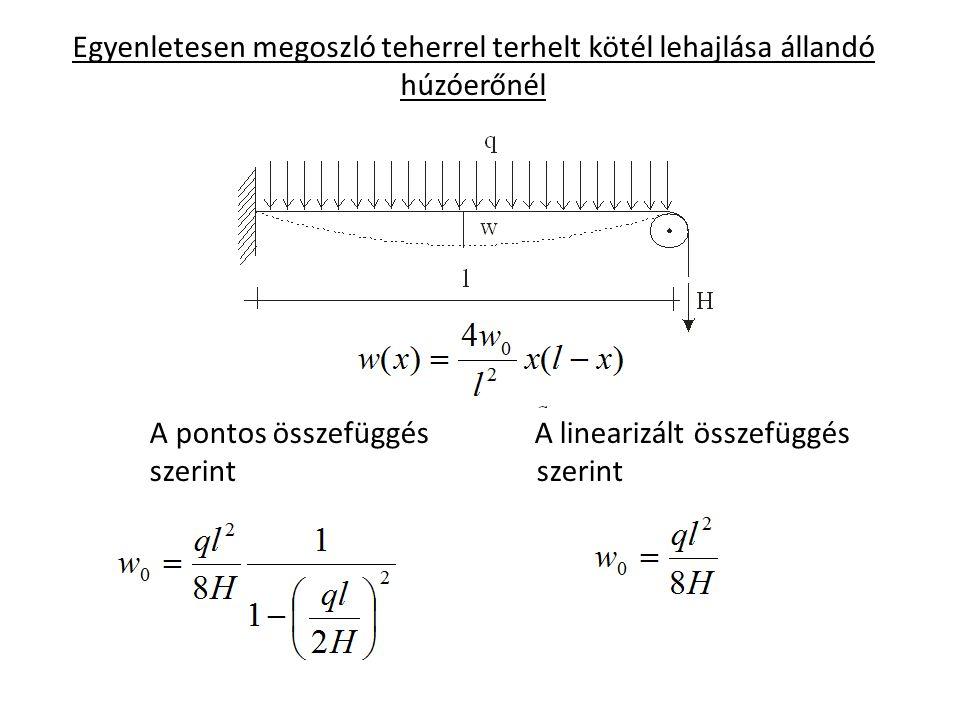 Egyenletesen megoszló teherrel terhelt kötél lehajlása állandó húzóerőnél A pontos összefüggés A linearizált összefüggés szerint